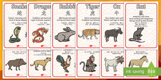chinese new year zodiac animal characteristics display posters. Black Bedroom Furniture Sets. Home Design Ideas