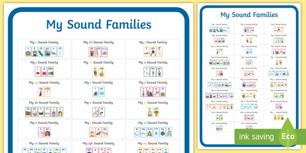 My Sound Families A2 Display Poster Sound Families Word Mat