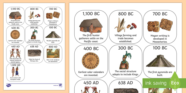 Mayan Civilization Timeline Ordering Activity - mayans, order