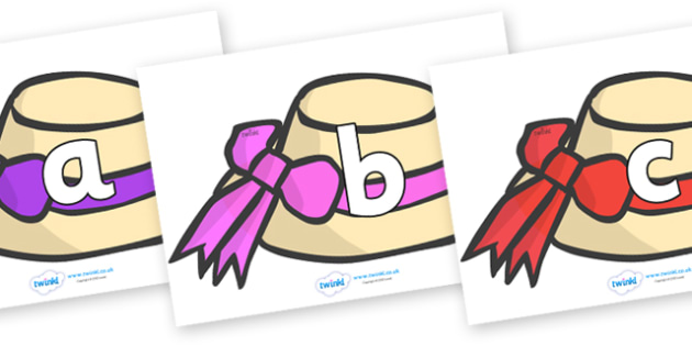 Phoneme Set on Summer Hats - Phoneme set, phonemes, phoneme, Letters and Sounds, DfES, display, Phase 1, Phase 2, Phase 3, Phase 5, Foundation, Literacy