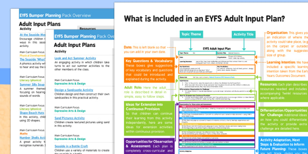 EYFS Seaside Themed Bumper Planning Pack Overview - EYFS, Early Years planning, adult led, The Seaside, summer, beach, sea, holidays.