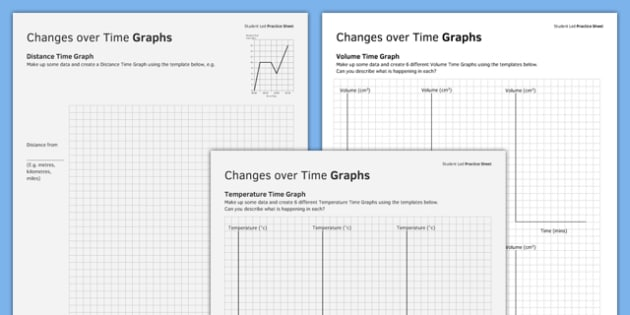 KS3_KS4 Maths Student Led Practice Sheets Changes Over Time Graphs - maths, KS3, KS4, GCSE, worksheet, practise, independent, growth mindset, graph, distance, time, distance time graph, temperature, volume