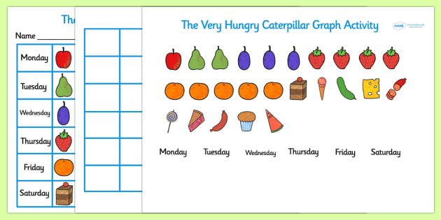 Graph Activity to Support Teaching on The Very Hungry Caterpillar - graph, activity