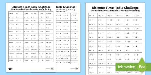 ks1 ultimate times tables challenge worksheet activity sheet. Black Bedroom Furniture Sets. Home Design Ideas