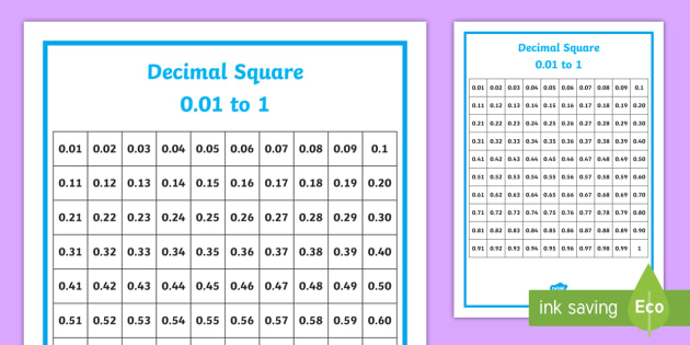 Decimal Hundredths Number Square - Decimal Hundredths Number Square - decimals, ks2, place value, square, display, maths, new curriculu