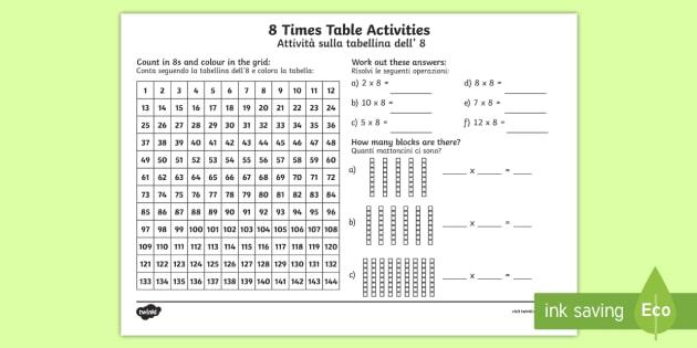 8 Times Table Worksheet / Worksheet English/Italian - eight times