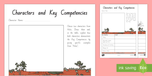 Characters and Key Competencies Activity Sheet - New Zealand Chapter Chat, Chapter Chat NZ, Chapter Chat, Holes, Years 5 & 6, Key Competencies, Chara