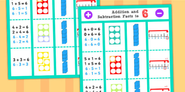 Addition and Subtraction Facts to 6 Display Poster - poster, fact