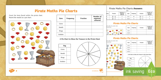 New Ks2 Pirate Maths Pie Charts Differentiated Worksheets Worksheets