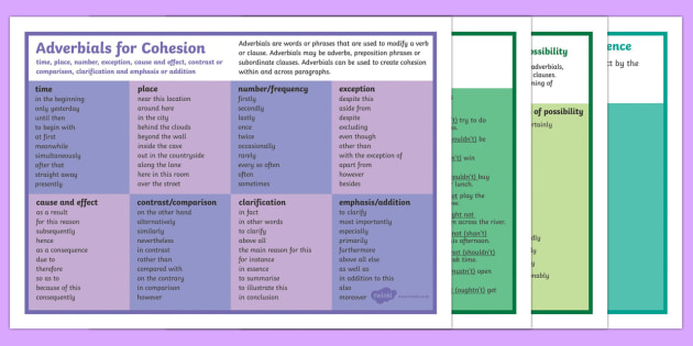 UKS2 SPaG Word Mats Resource Pack - SPaG Word Mats, adverbials, cohesion, time, place, cause, active, passive, adverbs, possibility, mod