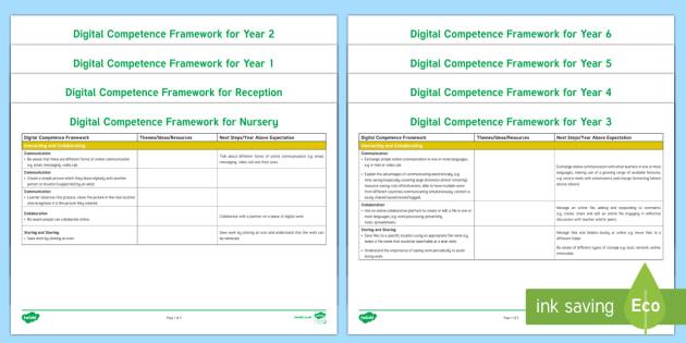 Digital Competence Nursery-Year 6  Bumper Planning Pack