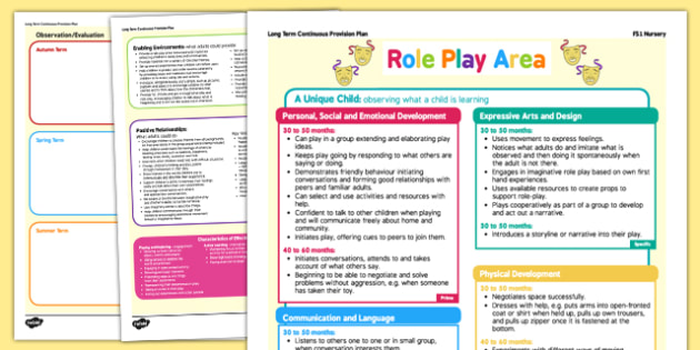 Role Play Area Continuous Provision Plan Posters Nursery FS1 - lesson plan