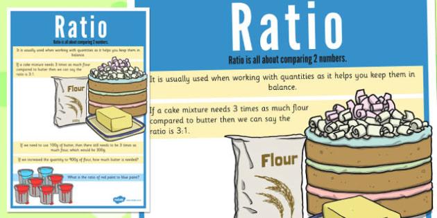 Ratio Display Poster - ratio, display, poster, display poster, maths