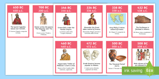 Ancient Greece Timeline Ordering Activity English/Italian ...