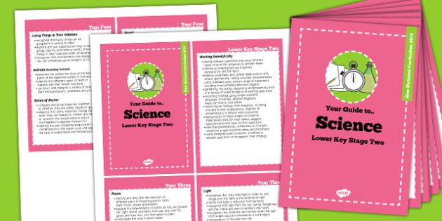 2014 Curriculum Cards LKS2 Science - new curriculum, planning