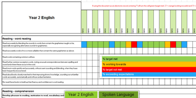 2014 Curriculum Year 2 English Spreadsheet - class management