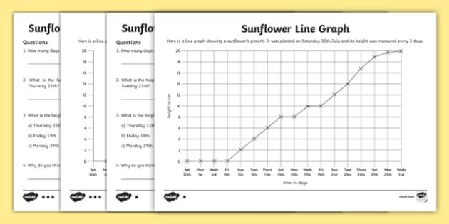 Sunflower Line Graph Worksheets Teacher Made Resources