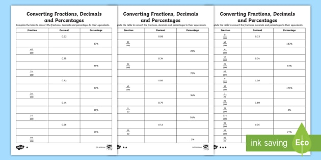 Converting Fractions, Decimals and Percentages Differentiated ...