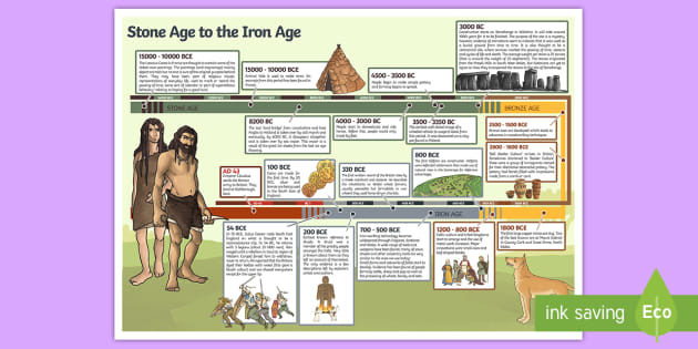Image result for bronze age the iron age