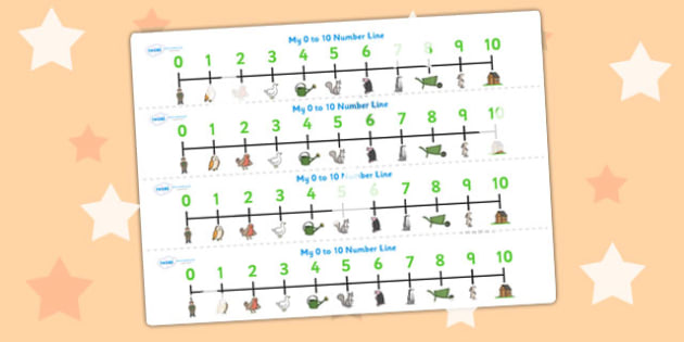 Number Line 0-10 to Support Teaching on Percy The Park Keeper - percy the park keeper