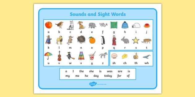 Sounds and Sight Words Desk Mat - sounds, sight, words, desk mat, desk, mat, visual aid