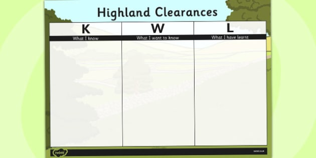 The Highland Clearances KWL Grid - highland clearances, kwl