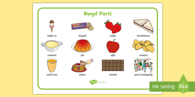 Party Food Word Mat Welsh