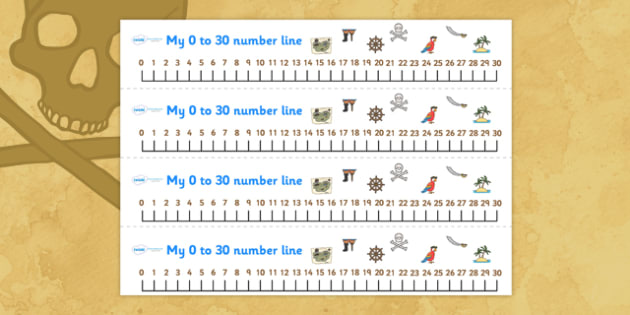 Pirates Number Line (0-30) - Pirates, Maths, Math, numberline, numberline display, Pirate, Topic, cutting, fine motor skills, activity,  pirate, pirates, treasure, ship, jolly roger, ship, island, ocean