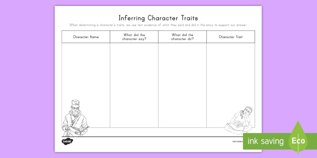 Inferring Character Traits Activity Sheet Inference Evidence
