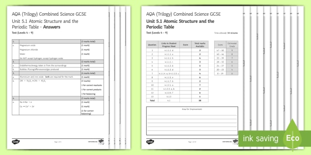 aqa style chemistry separate science specimen paper unit 41 atomic structure and the periodic table - Periodic Table Aqa Gcse