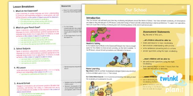French: Our School Year 3 Planning Overview