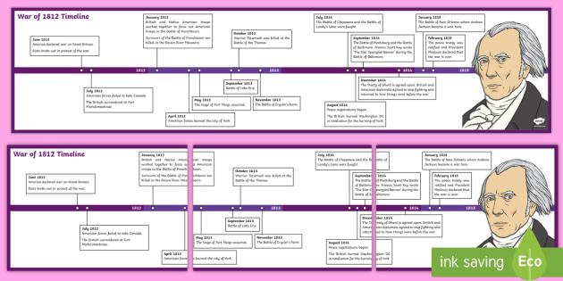 War Of 1812 Timeline Teacher Made