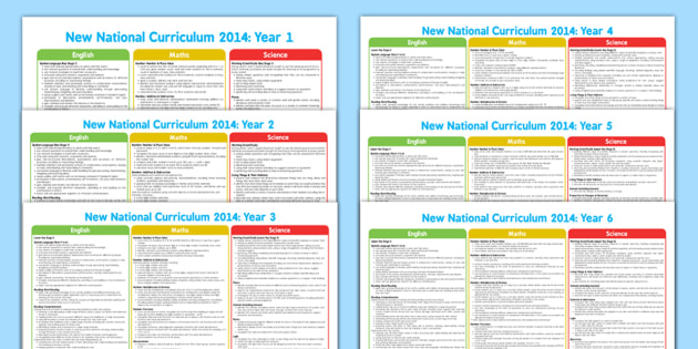 2014 National Curriculum Overview Posters Year 1 o 6 ...