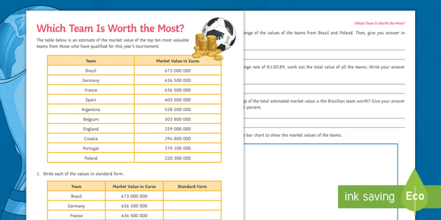 New Maths World Cup Football Which Team Is Worth The Most