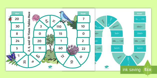 Times Tables Games Primary Resources - multiply