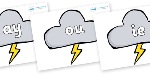 Phase 5 Phonemes on Weather Symbols (Stormy) - Phonemes, phoneme, Phase 5, Phase five, Foundation, Literacy, Letters and Sounds, DfES, display
