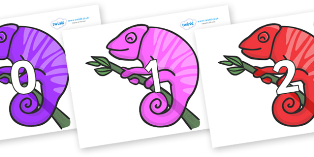 Numbers 0-50 on Chameleons - 0-50, foundation stage numeracy, Number recognition, Number flashcards, counting, number frieze, Display numbers, number posters