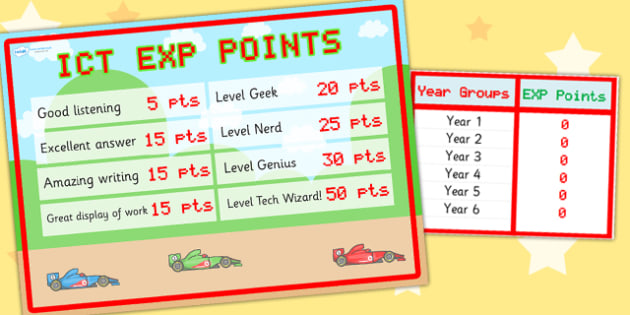 Classroom EXP Points Spreadsheet and Poster - ICT, IT, poster