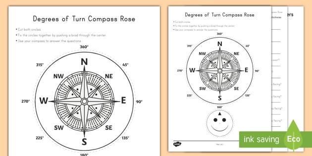 Degrees Of Turn Compass Activity Teacher Made