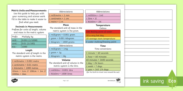 Metric Units and Measurements Mat - metric units, units, measurements, mat, measurements mat, units mat, word mat, mat of measurements, numeracy aid