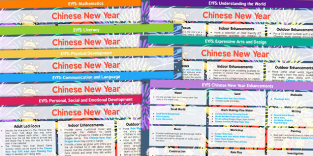 EYFS Chinese New Year Lesson Plan and Enhancement Ideas - lesson plan, eyfs, enhancement, ideas, planning
