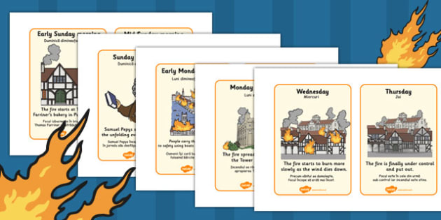 The Great Fire of London Events Timeline Cards Romanian Translation - romanian