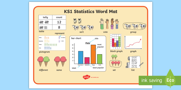 Ks1 Statstics Word Mat