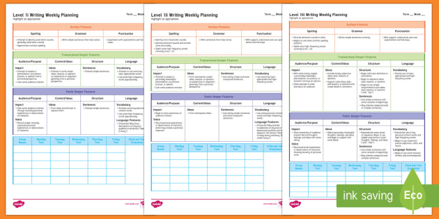 New Zealand Level 1 Writing Weekly Plan - Literacy, Writing, Weekly Planning, English, Level 1, Level 1i, Level 1ii, Level 1iii