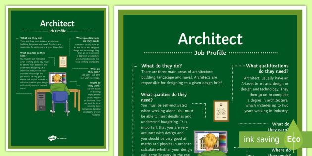Architect Job Profile A4 Display Poster Gcse A Level