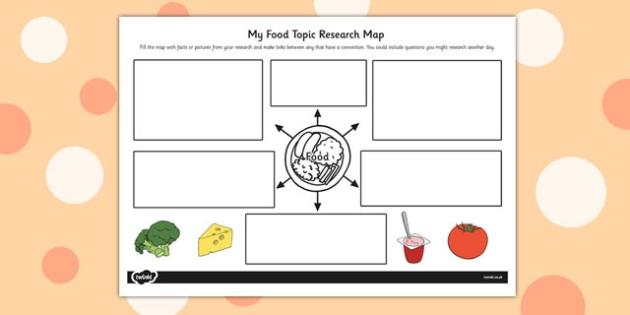 Food Topic Research Map - research map, research, food, topic