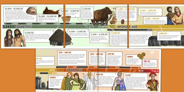 Stone Age To The Iron Age Timeline - stone age, iron age, history
