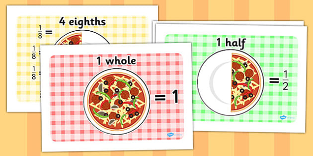 Pizza Fraction Display Posters - Fraction, numeracy, fractions, half, quarter, whole, three quarters, two halves, pizza, fraction