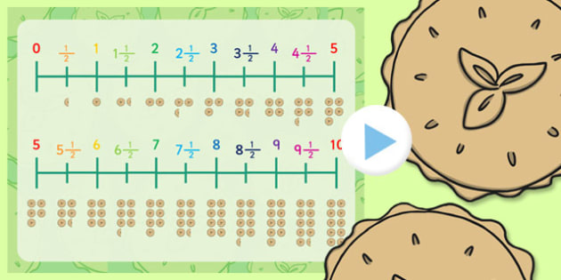 * NEW * Counting in Fractions PowerPoints Presentation - counting, fractions, count