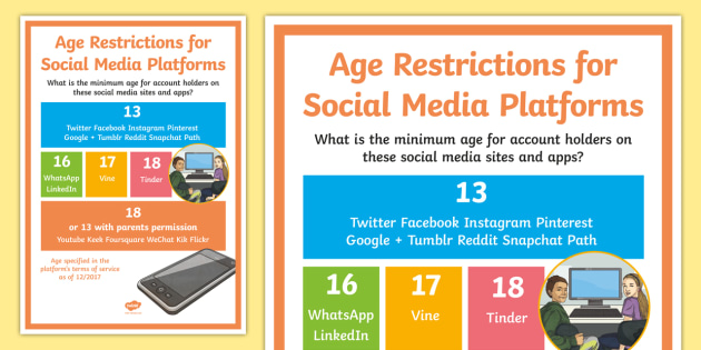 Age Restrictions for Social Media Platforms Poster - age, restrictions, social media, platforms, poster